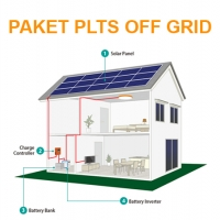 Off-Grid System